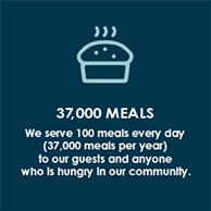 37,000 meals per year